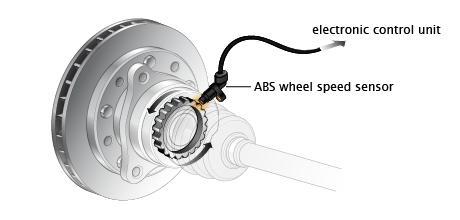 C 226 Ble Capteur Sensor D Abs D Automobile 224 Excellent Prix